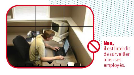 code du travail videosurveillance